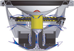 Thermal Management Technology